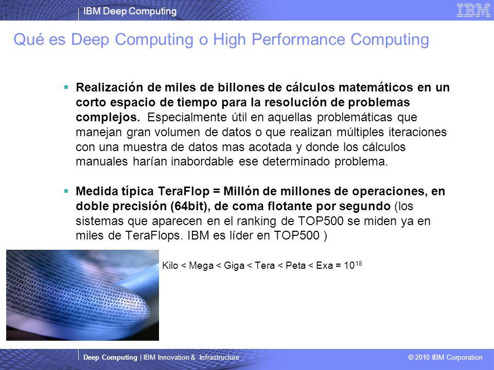 IBM Deep Computing Deep Computing | IBM Innovation & Infrastructure © 2010 IBM Corporation Qué es Deep Computing o High Performance Computing Realización de miles de billones de cálculos matemáticos en un corto espacio de tiempo para la resolución de problemas complejos.