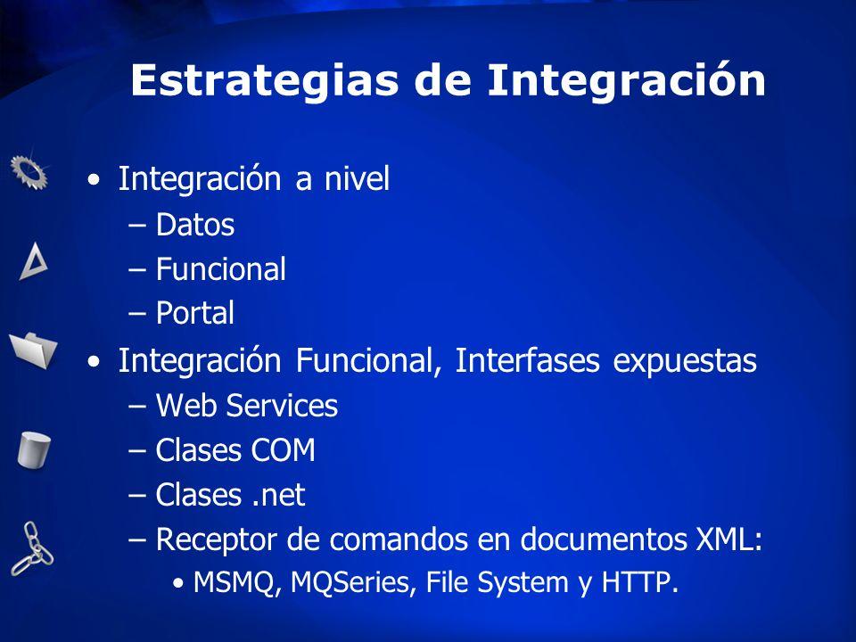 Estrategias de Integración Integración a nivel –Datos –Funcional –Portal Integración Funcional, Interfases expuestas –Web Services –Clases COM –Clases