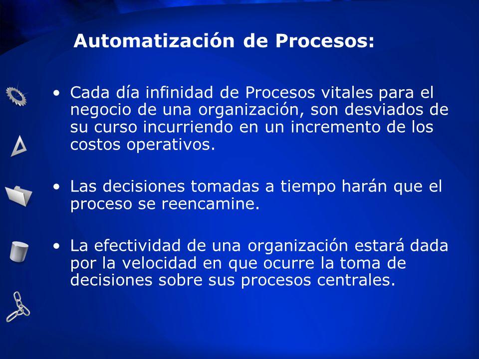 Automatización de Procesos: Cada día infinidad de Procesos vitales para el negocio de una organización, son desviados de su curso incurriendo en un in