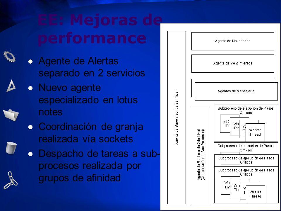 EE: Mejoras de performance Agente de Alertas separado en 2 servicios Nuevo agente especializado en lotus notes Coordinación de granja realizada vía so