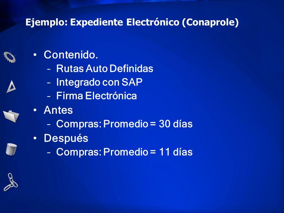 Ejemplo: Expediente Electrónico (Conaprole) Contenido. –Rutas Auto Definidas –Integrado con SAP –Firma Electrónica Antes –Compras: Promedio = 30 días
