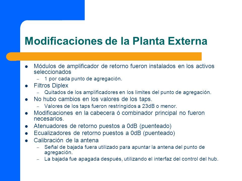 Modificaciones de la Planta Externa Módulos de amplificador de retorno fueron instalados en los activos seleccionados – 1 por cada punto de agregación