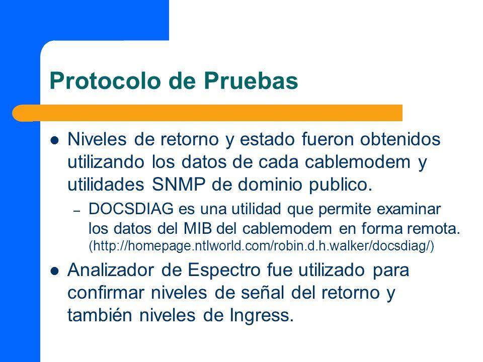 Protocolo de Pruebas Niveles de retorno y estado fueron obtenidos utilizando los datos de cada cablemodem y utilidades SNMP de dominio publico. – DOCS