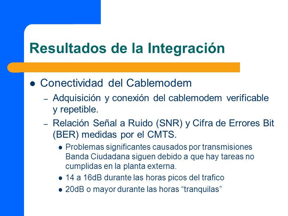 Resultados de la Integración Conectividad del Cablemodem – Adquisición y conexión del cablemodem verificable y repetible. – Relación Señal a Ruido (SN