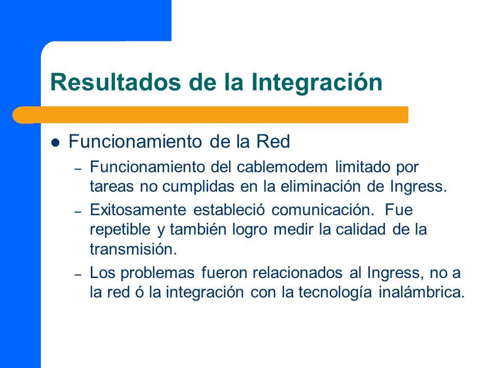 Resultados de la Integración Funcionamiento de la Red – Funcionamiento del cablemodem limitado por tareas no cumplidas en la eliminación de Ingress. –