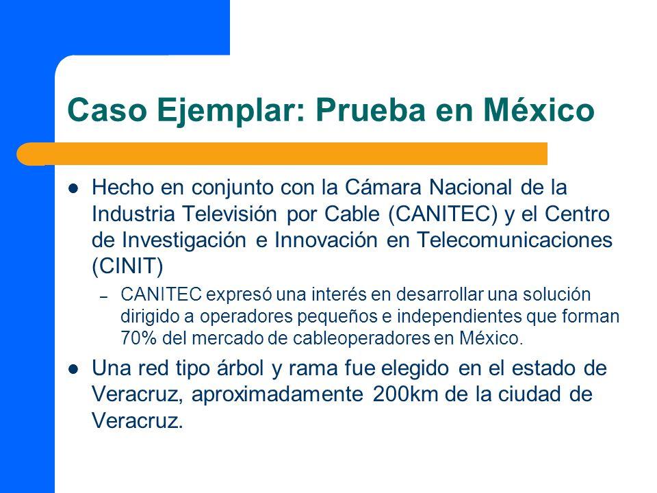 Caso Ejemplar: Prueba en México Hecho en conjunto con la Cámara Nacional de la Industria Televisión por Cable (CANITEC) y el Centro de Investigación e