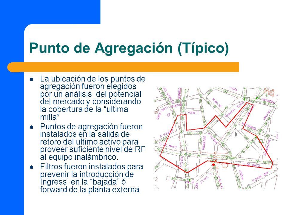 Punto de Agregación (Típico) La ubicación de los puntos de agregación fueron elegidos por un análisis del potencial del mercado y considerando la cobe