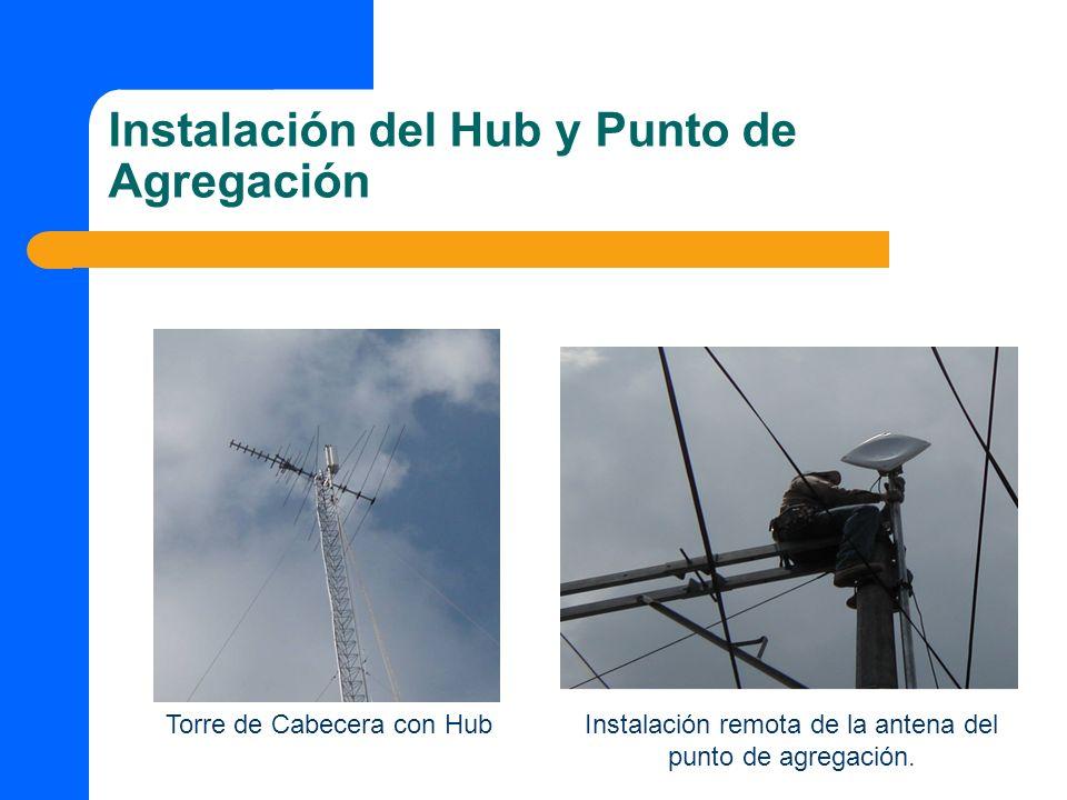Instalación del Hub y Punto de Agregación Torre de Cabecera con HubInstalación remota de la antena del punto de agregación.