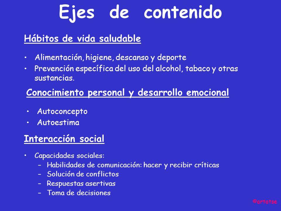 Ejes de contenido Hábitos de vida saludable Alimentación, higiene, descanso y deporte Prevención específica del uso del alcohol, tabaco y otras sustancias.