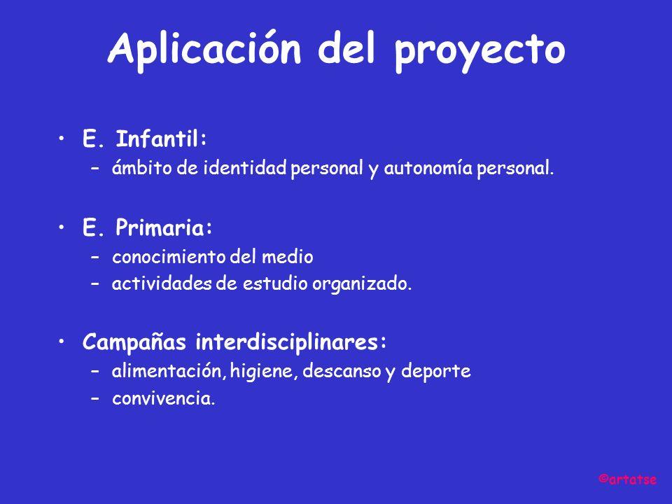 Aplicación del proyecto E.Infantil: –ámbito de identidad personal y autonomía personal.
