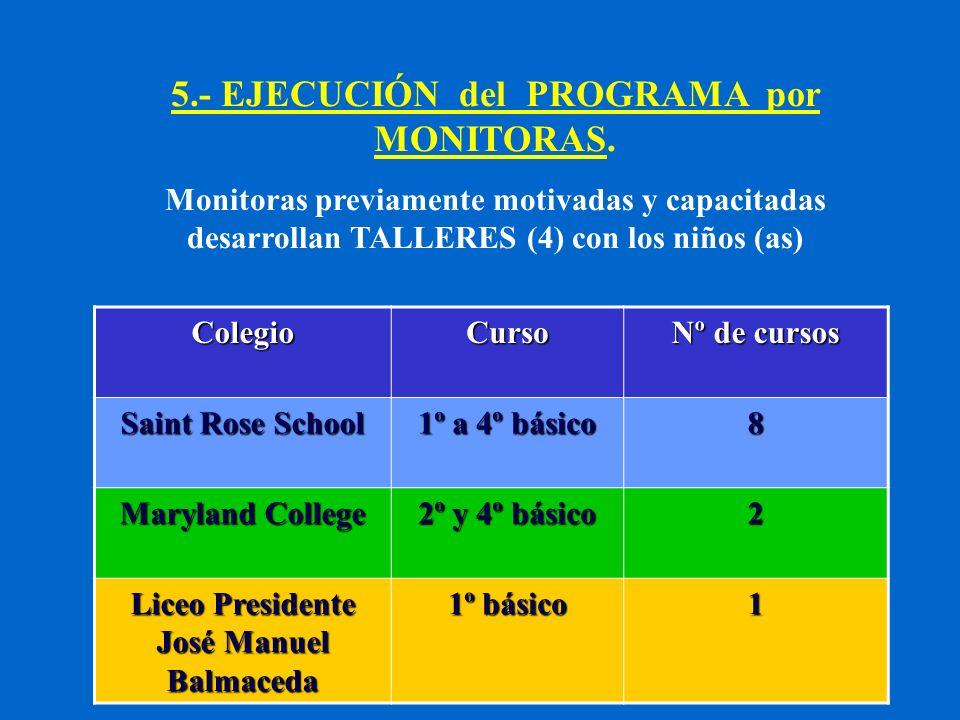 ColegioCurso Nº de cursos Saint Rose School 1º a 4º básico 8 Maryland College 2º y 4º básico 2 Liceo Presidente José Manuel Balmaceda 1º básico 1 5.-