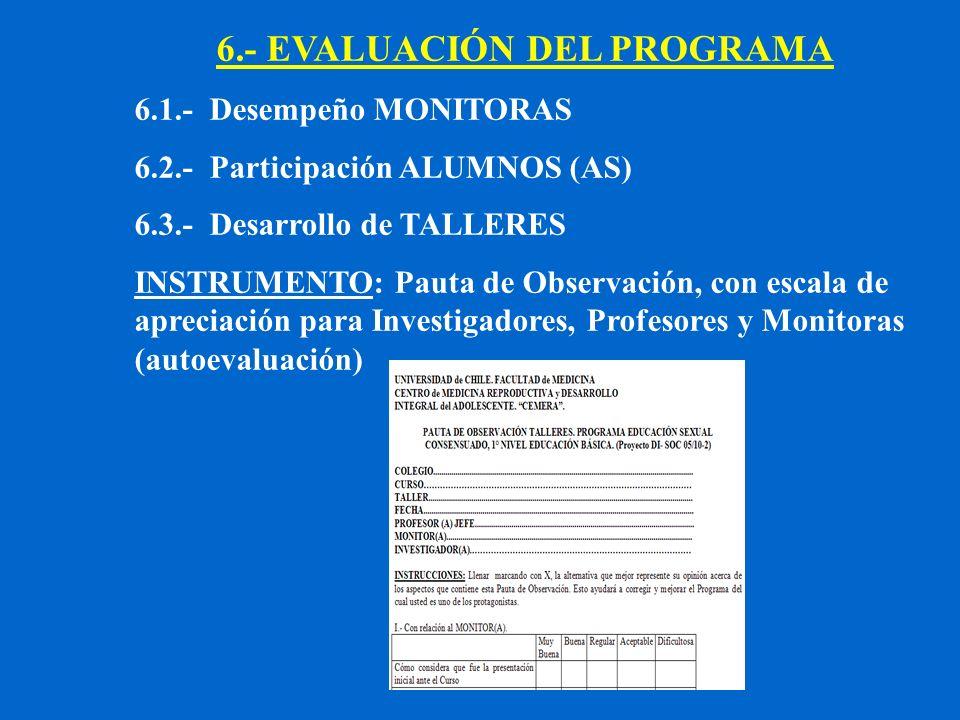 6.- EVALUACIÓN DEL PROGRAMA 6.1.- Desempeño MONITORAS 6.2.- Participación ALUMNOS (AS) 6.3.- Desarrollo de TALLERES INSTRUMENTO: Pauta de Observación,