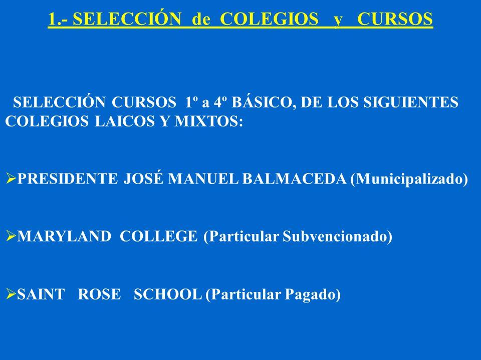 1.- SELECCIÓN de COLEGIOS y CURSOS SELECCIÓN CURSOS 1º a 4º BÁSICO, DE LOS SIGUIENTES COLEGIOS LAICOS Y MIXTOS: PRESIDENTE JOSÉ MANUEL BALMACEDA (Muni