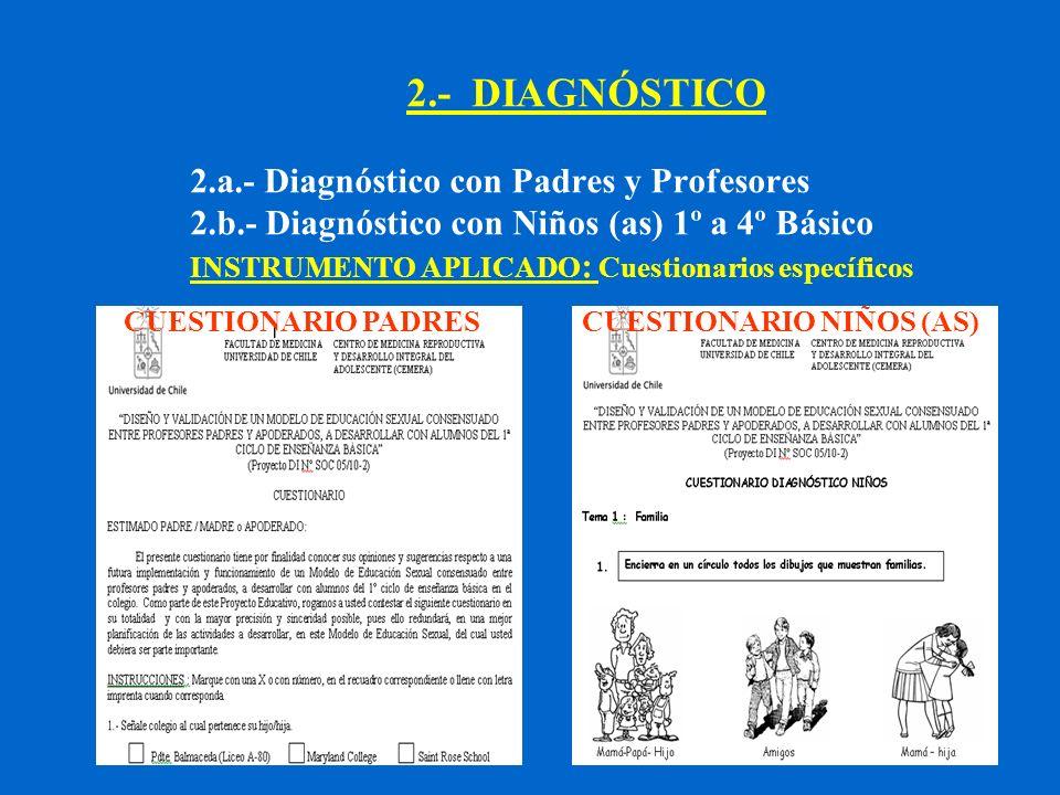 2.- DIAGNÓSTICO 2.a.- Diagnóstico con Padres y Profesores 2.b.- Diagnóstico con Niños (as) 1º a 4º Básico INSTRUMENTO APLICADO : Cuestionarios específ