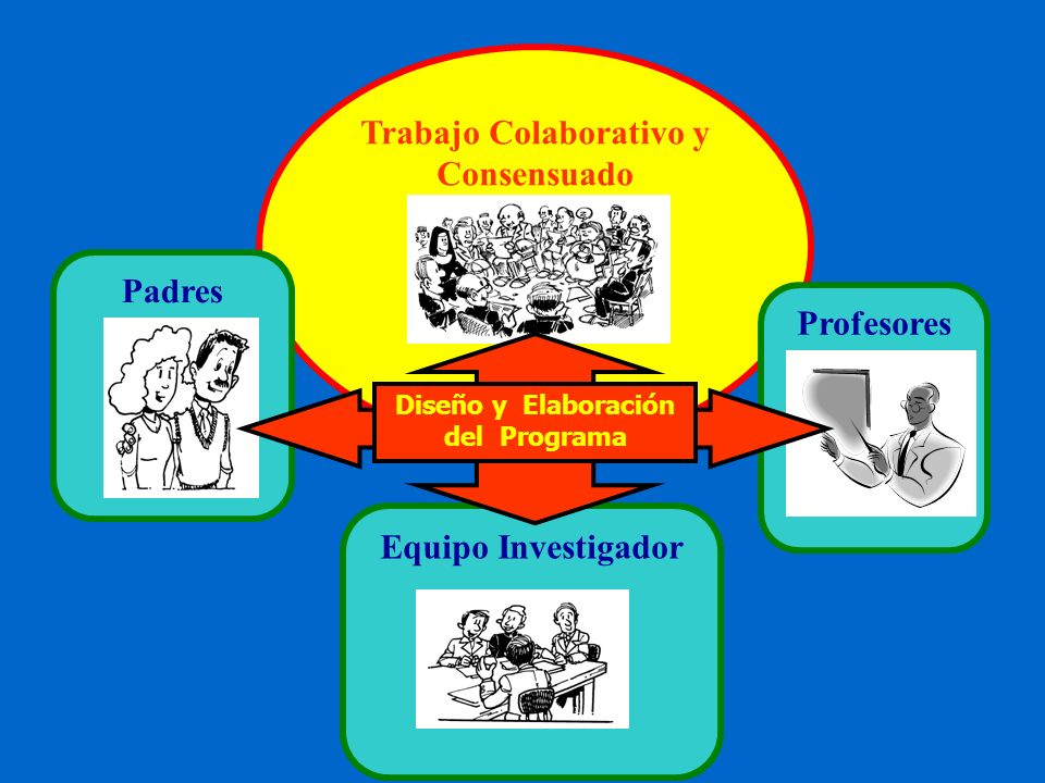 Trabajo Colaborativo y Consensuado Padres Profesores Equipo Investigador Diseño y Elaboración del Programa
