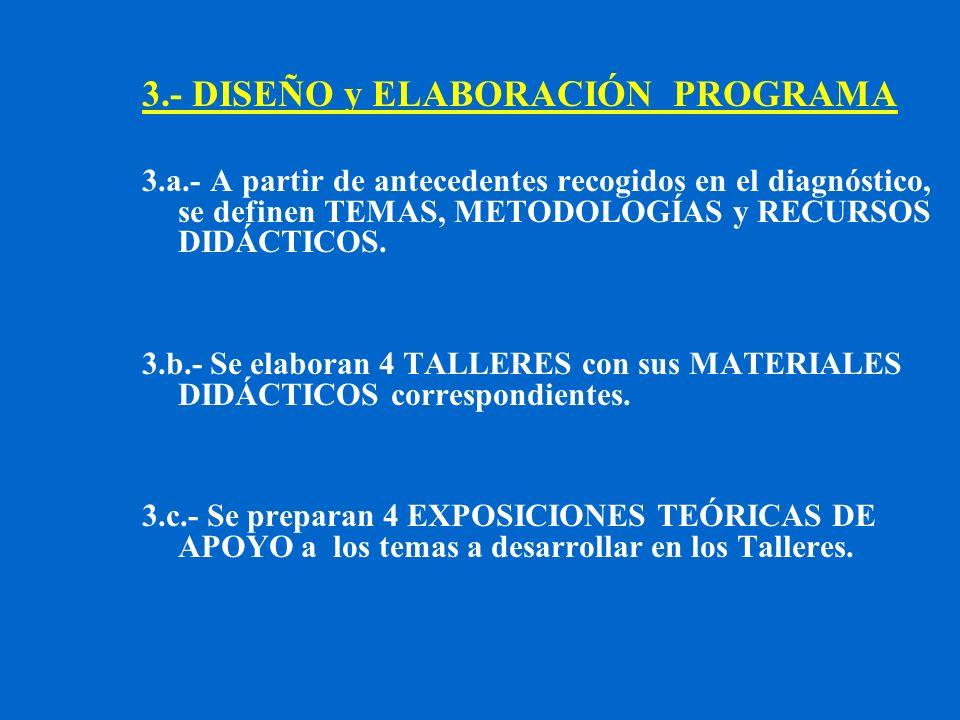 3.- DISEÑO y ELABORACIÓN PROGRAMA 3.a.- A partir de antecedentes recogidos en el diagnóstico, se definen TEMAS, METODOLOGÍAS y RECURSOS DIDÁCTICOS. 3.
