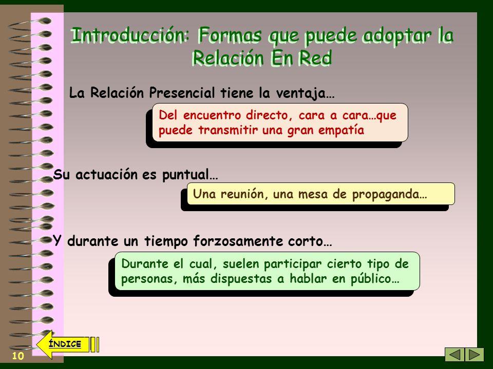 9 Introducción: Formas que puede adoptar la Relación En Red La Actuación En Línea significa que estamos conectados a la Red y trabajando en ella La ac