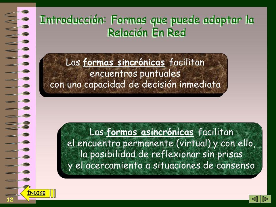 11 ÍNDICE Introducción: Formas que puede adoptar la Relación En Red Facilita la Reflexión Permanente Y la aproximación a situaciones de Consenso Facil