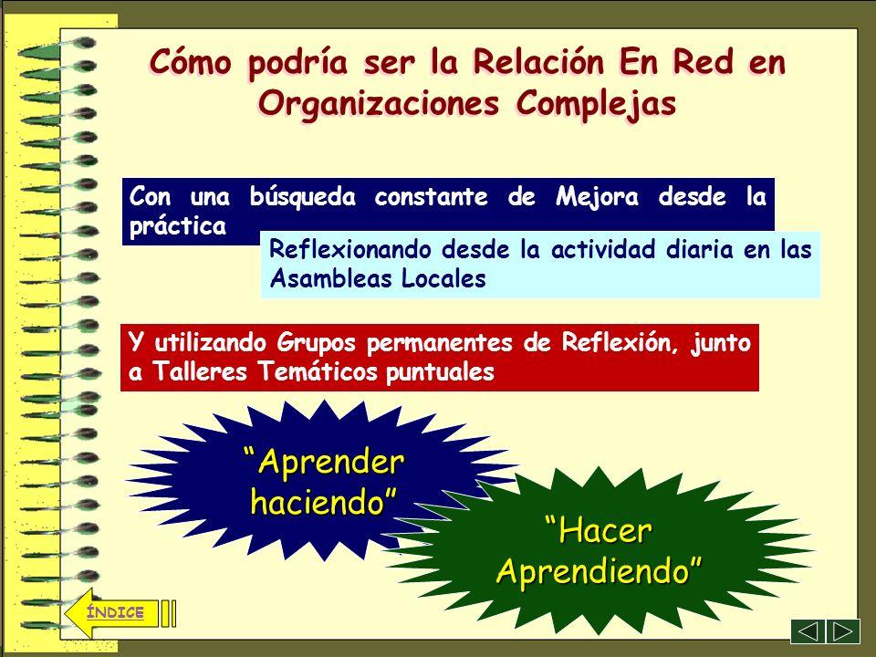 26 ÍNDICE Combinación de Organizaciones Territoriales (Locales) Como pueden ser Grupos Temáticos… Con Organizaciones Transversales (Globales) Cómo pod