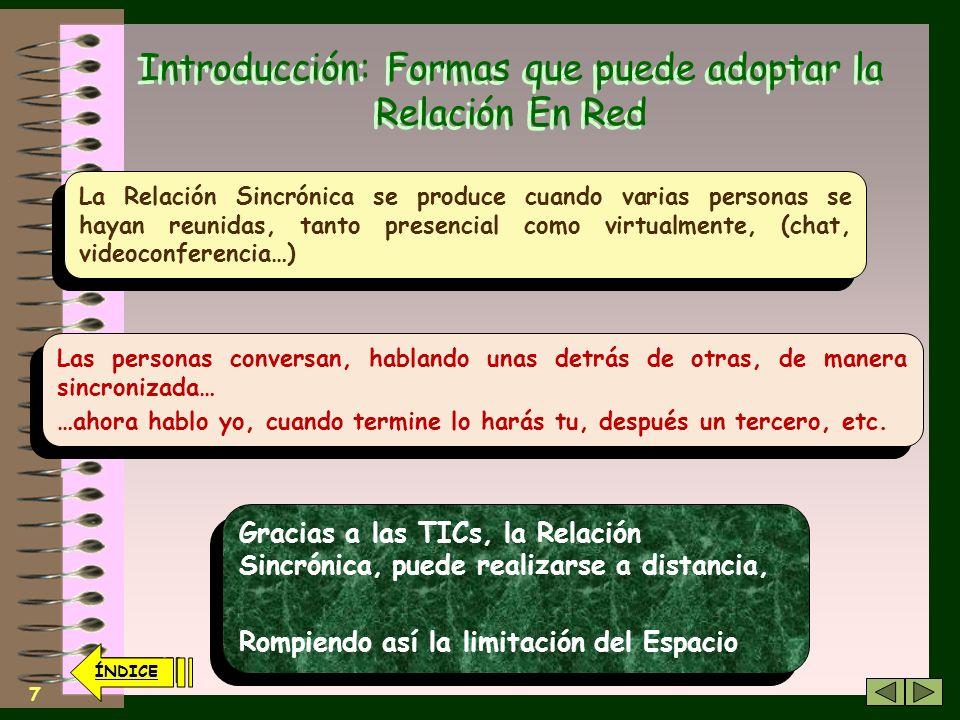 6 Introducción: Formas que puede adoptar la Relación En Red Relación Presencial, Relación Virtual Relación Local, Relación Global Relación Sincrónica,
