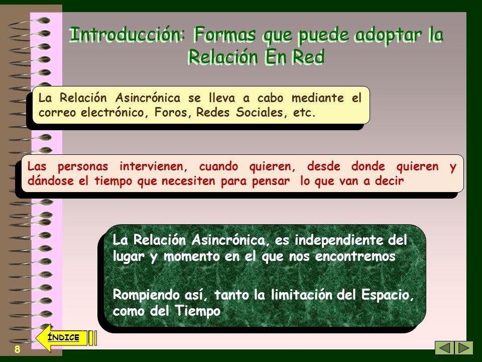 7 Introducción: Formas que puede adoptar la Relación En Red La Relación Sincrónica se produce cuando varias personas se hayan reunidas, tanto presenci