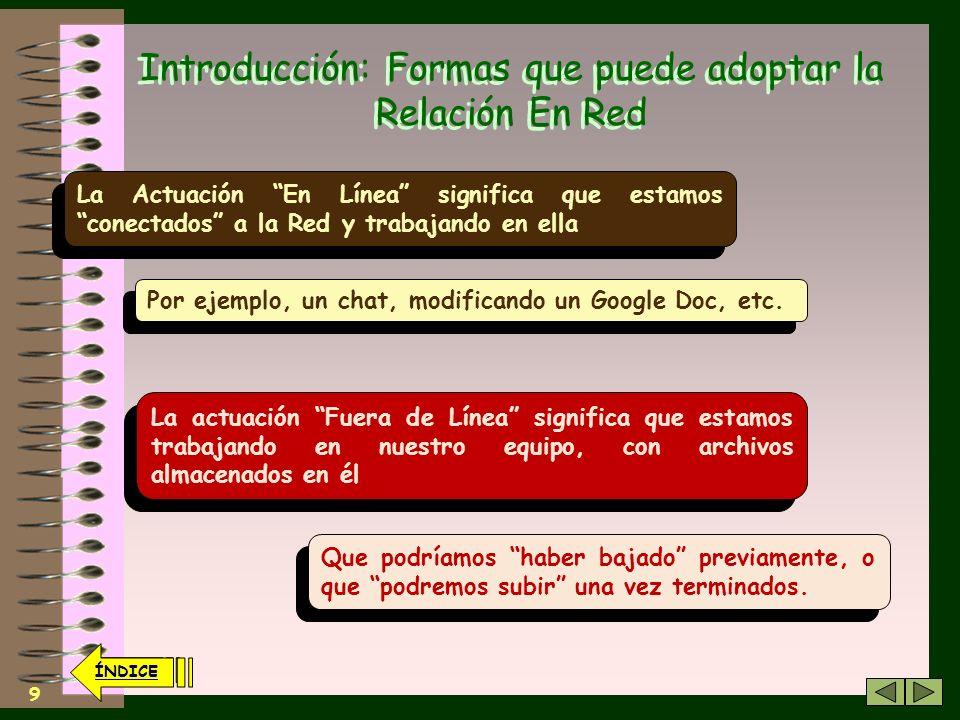 8 Introducción: Formas que puede adoptar la Relación En Red La Relación Asincrónica se lleva a cabo mediante el correo electrónico, Foros, Redes Sociales, etc.