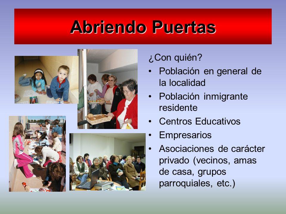 Abriendo Puertas ¿Con quién? Población en general de la localidad Población inmigrante residente Centros Educativos Empresarios Asociaciones de caráct