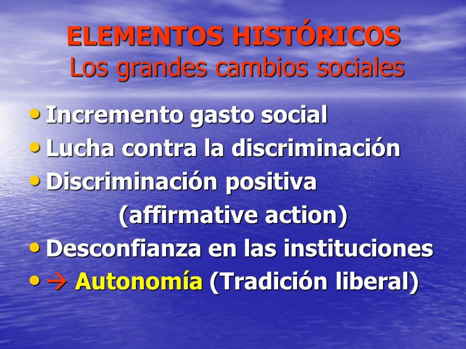 ELEMENTOS HISTÓRICOS Los grandes cambios sociales Incremento gasto social Incremento gasto social Lucha contra la discriminación Lucha contra la discr