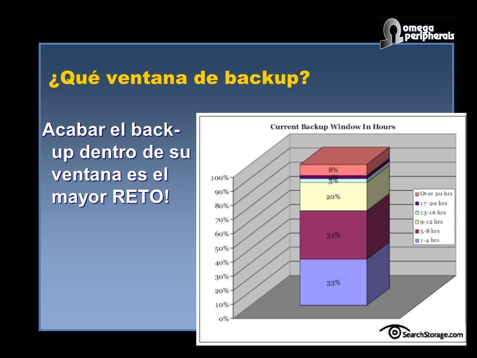 ¿Qué ventana de backup Acabar el back- up dentro de su ventana es el mayor RETO!