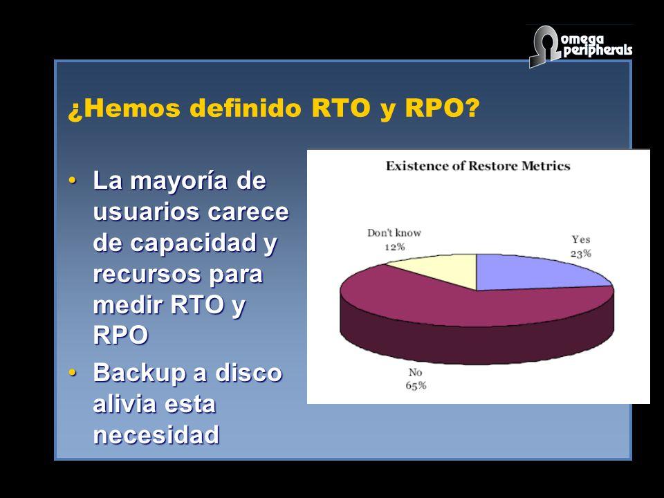 ¿Hemos definido RTO y RPO.