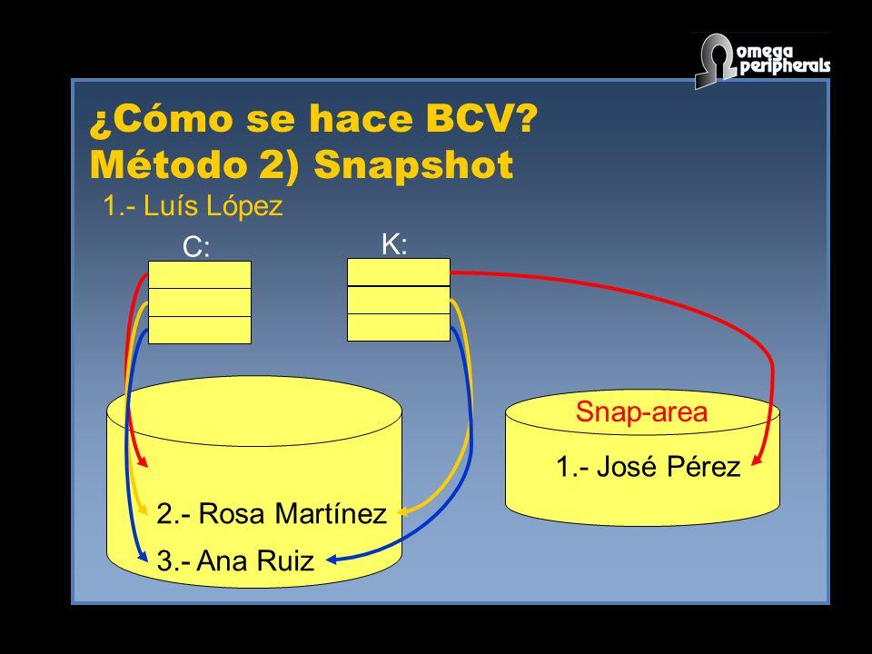 ¿Cómo se hace BCV.