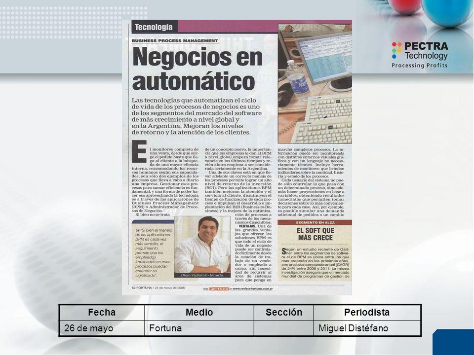 FechaMedioSecciónPeriodista 26 de mayoFortunaMiguel Distéfano