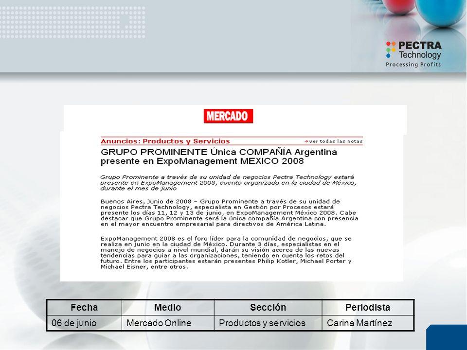 FechaMedioSecciónPeriodista 06 de junioMercado OnlineProductos y serviciosCarina Martínez
