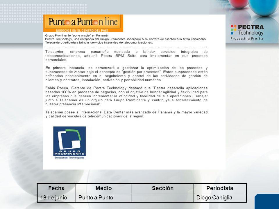 FechaMedioSecciónPeriodista 18 de junioPunto a PuntoDiego Caniglia
