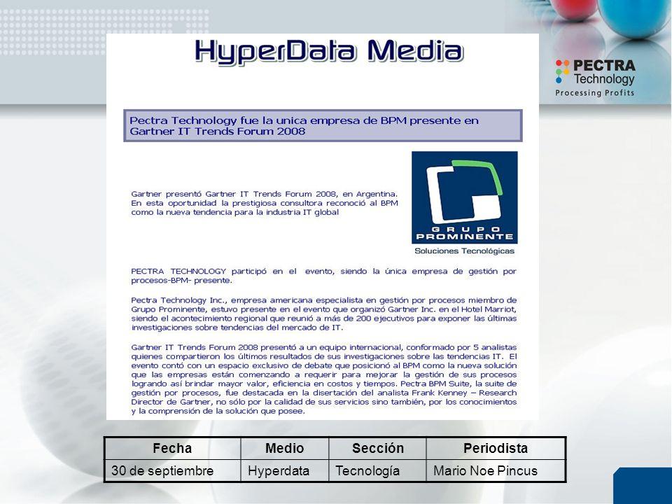 FechaMedioSecciónPeriodista 30 de septiembreHyperdataTecnologíaMario Noe Pincus