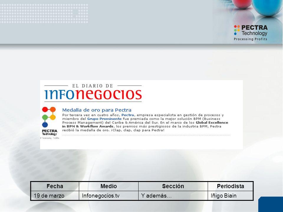 FechaMedioSecciónPeriodista 19 de marzoInfonegocios.tvY además…Iñigo Biain
