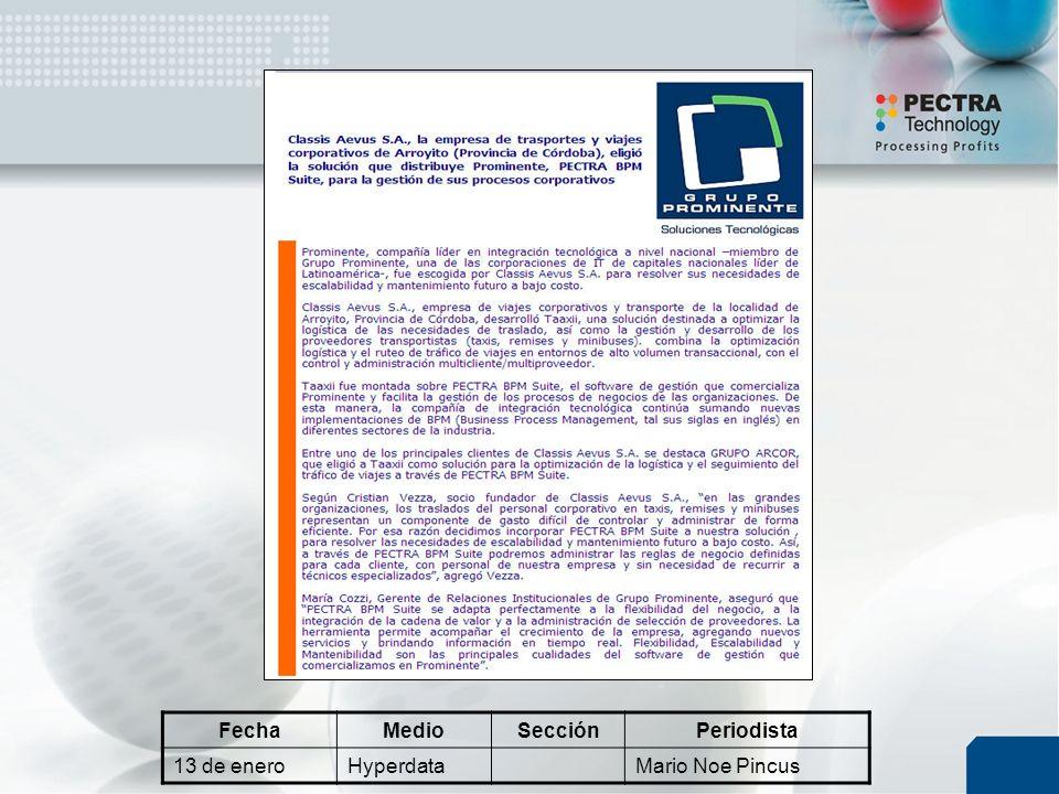 FechaMedioSecciónPeriodista 13 de eneroHyperdataMario Noe Pincus