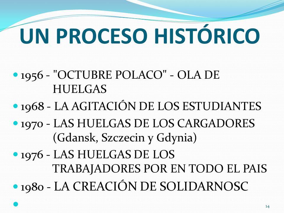 UN PROCESO HISTÓRICO 1956 -