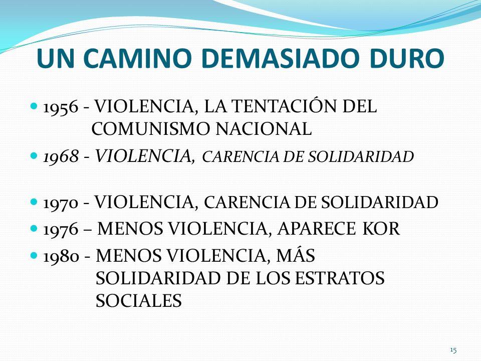 UN CAMINO DEMASIADO DURO 1956 - VIOLENCIA, LA TENTACIÓN DEL COMUNISMO NACIONAL 1968 - VIOLENCIA, CARENCIA DE SOLIDARIDAD 1970 - VIOLENCIA, CARENCIA DE