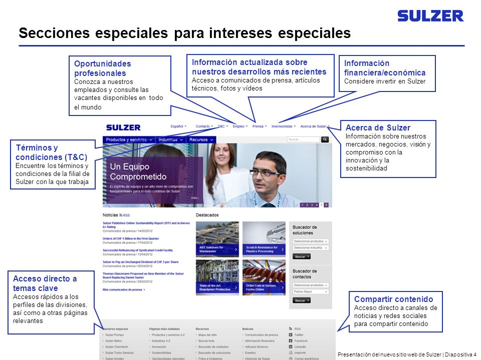 Presentación del nuevo sitio web de Sulzer   Diapositiva 5 Información y recursos a su alcance Información relacionada Recuadros con contenidos web relacionados A primera vista Información más relevante sobre un producto o servicio en una única página.