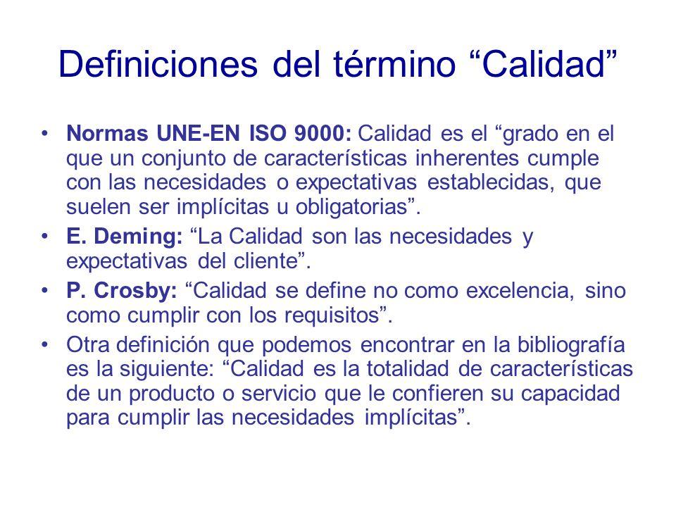 1970 a 1980 (crisis de los setenta): en 1971 el IRATRA se transforma en IRANOR, Instituto Español de Racionalización y Normalización, que también tuvo carácter estatal.