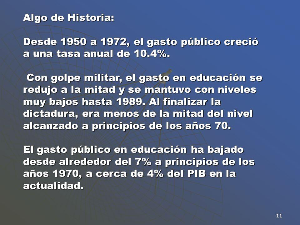 11 Algo de Historia: Desde 1950 a 1972, el gasto público creció a una tasa anual de 10.4%. Con golpe militar, el gasto en educación se redujo a la mit