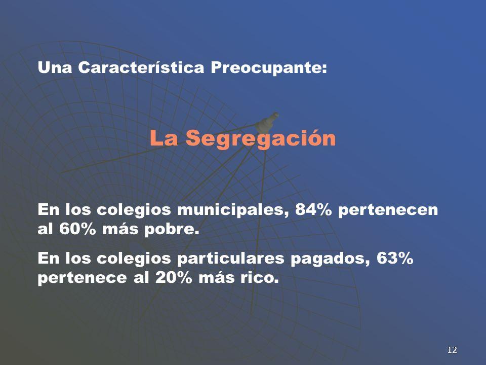 12 Una Característica Preocupante: La Segregación En los colegios municipales, 84% pertenecen al 60% más pobre. En los colegios particulares pagados,