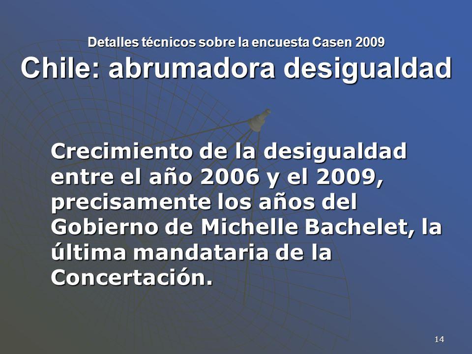 14 Detalles técnicos sobre la encuesta Casen 2009 Chile: abrumadora desigualdad Crecimiento de la desigualdad entre el año 2006 y el 2009, precisament