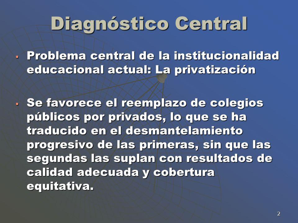 2 Diagnóstico Central Problema central de la institucionalidad educacional actual: La privatización Problema central de la institucionalidad educacion