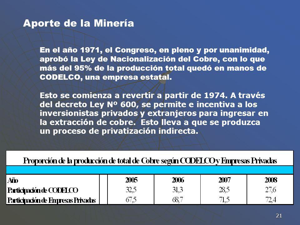 21 En el año 1971, el Congreso, en pleno y por unanimidad, aprobó la Ley de Nacionalización del Cobre, con lo que más del 95% de la producción total q
