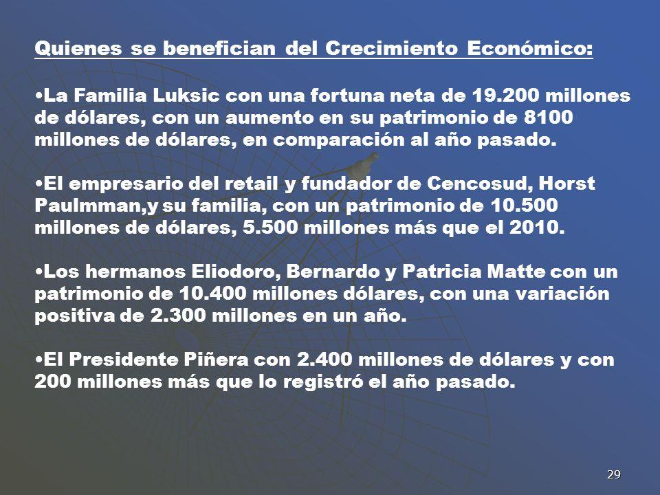 29 Quienes se benefician del Crecimiento Económico: La Familia Luksic con una fortuna neta de 19.200 millones de dólares, con un aumento en su patrimo