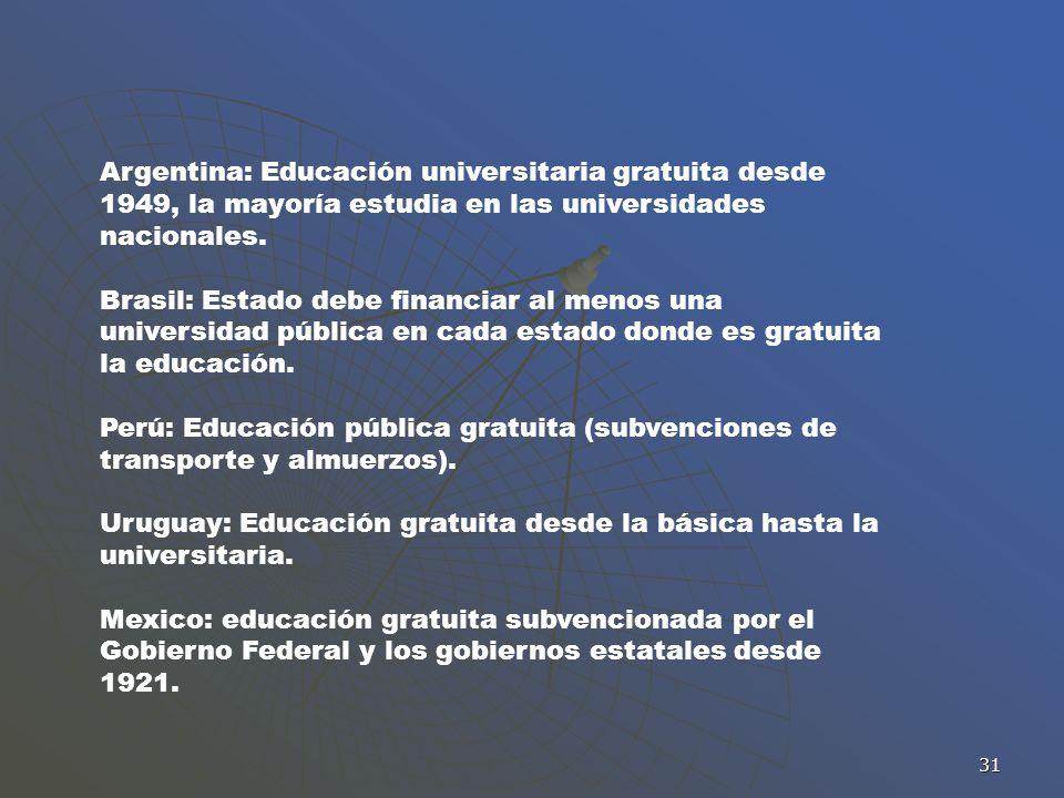 31 Argentina: Educación universitaria gratuita desde 1949, la mayoría estudia en las universidades nacionales. Brasil: Estado debe financiar al menos