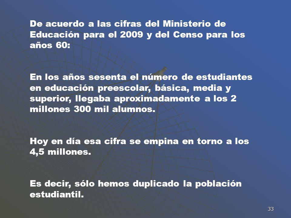 33 De acuerdo a las cifras del Ministerio de Educación para el 2009 y del Censo para los años 60: En los años sesenta el número de estudiantes en educ