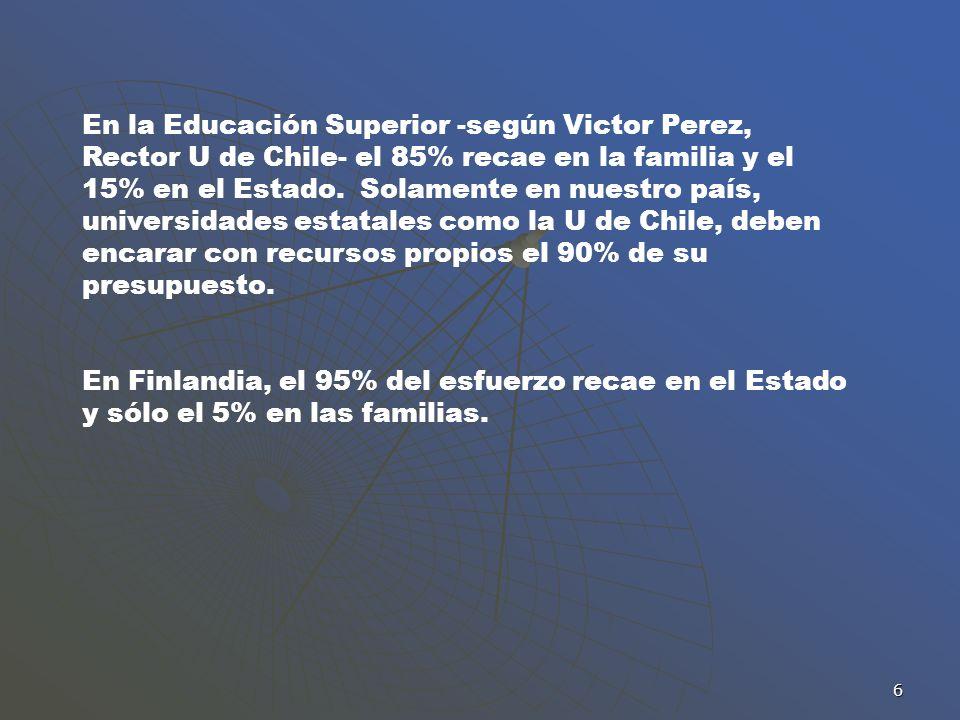 6 En la Educación Superior -según Victor Perez, Rector U de Chile- el 85% recae en la familia y el 15% en el Estado. Solamente en nuestro país, univer